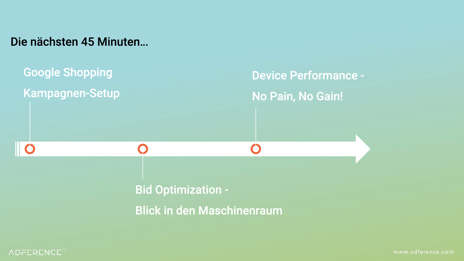 PPC Day - Im Detail liegt die Performance Slide Preview